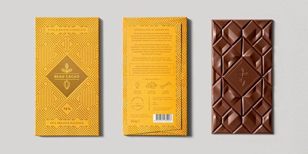 Weekly Favorites: Packaging For Chocolates