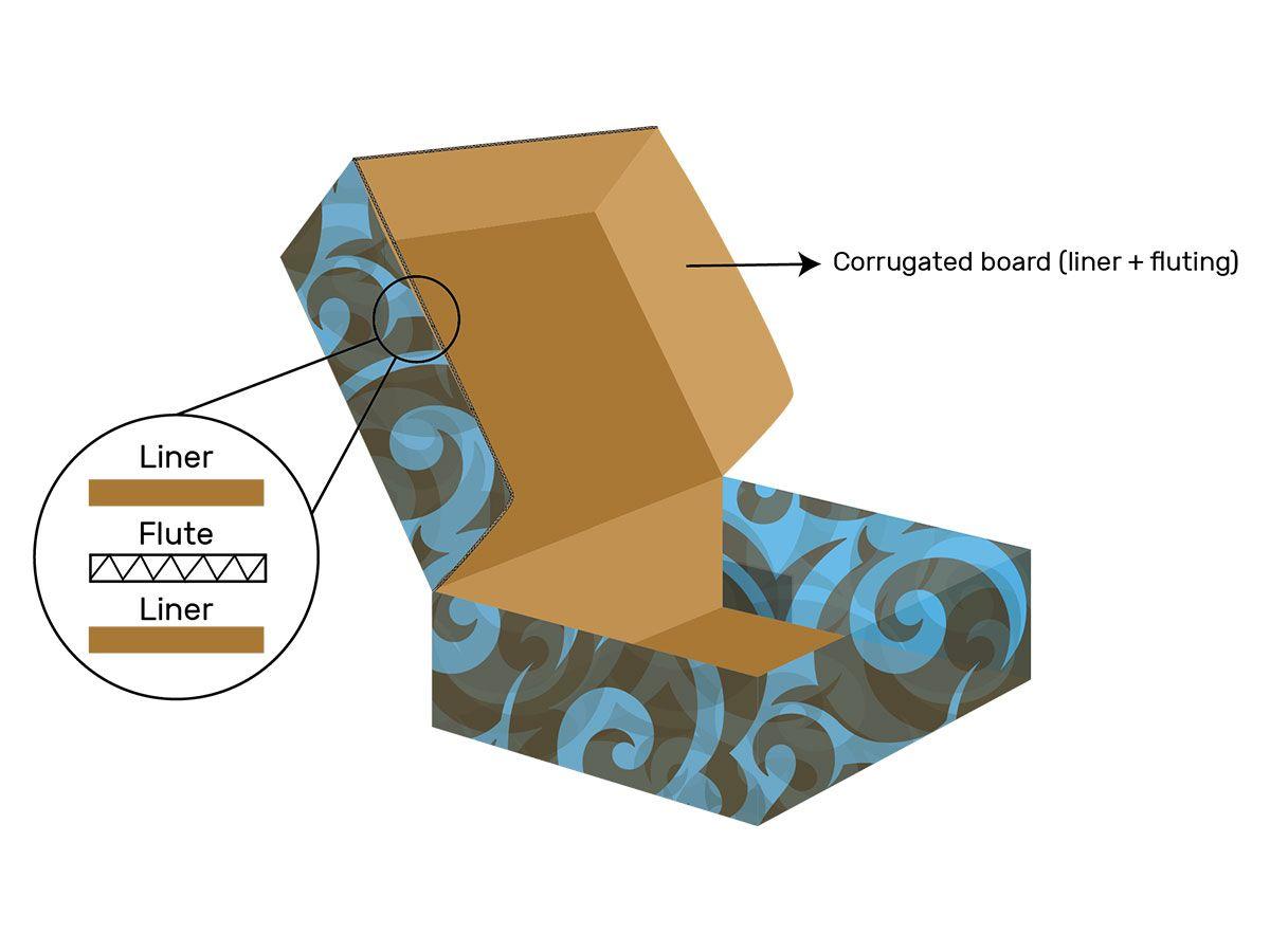 Flexo Printed Mailer Box with Outside Print Mockup
