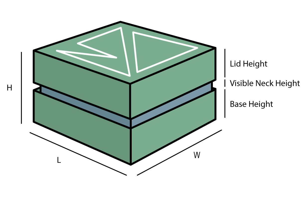 Shoulder and Neck Rigid Box Dimensions Mockup PackMojo